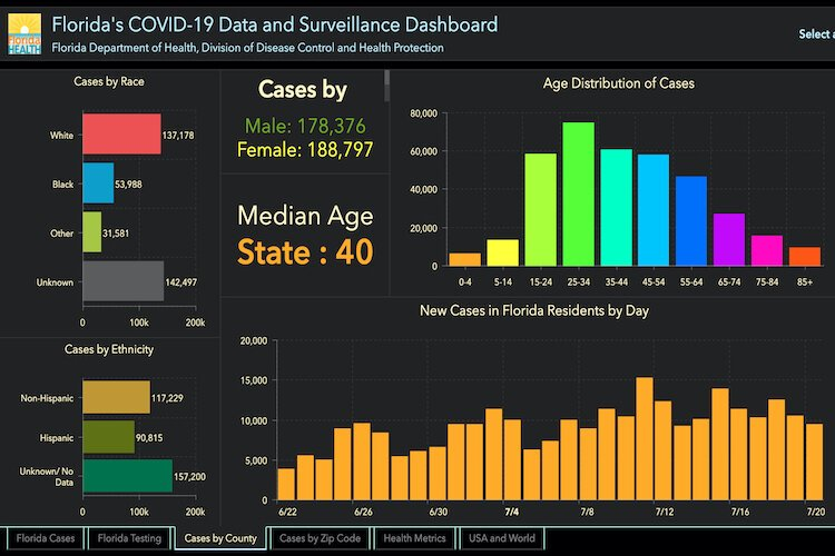 COVID-19 cases in Hillsborough County (Tampa) as of July 21, 2020.